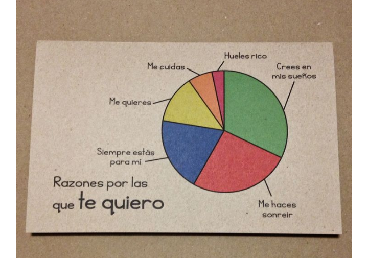 present, te quiero, gift and gift card